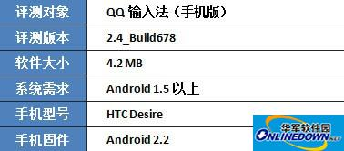 Android版手机QQ输入法试用
