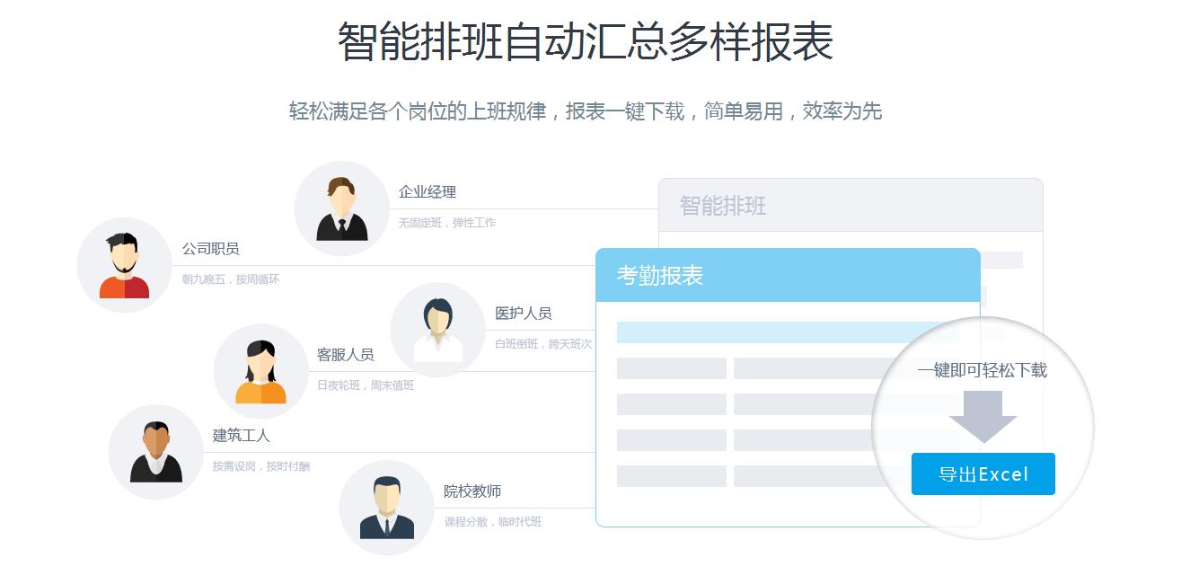 域名kaoqin.com纳入群英云考勤名下 见证业内不俗实力