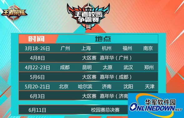 《王者荣耀》520校园争霸赛 斗鱼TV直播介绍第三轮赛事