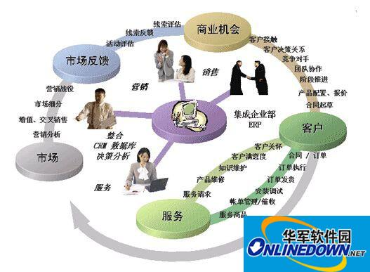 全一快递CRM客户关系管理系统正式上线