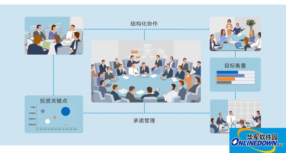 如何选择合适的工程项目管理系统?