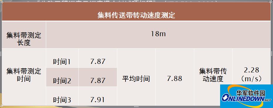 沥青混合料配合比—冷料仓的标定,计算步骤 | 微公路试验检测
