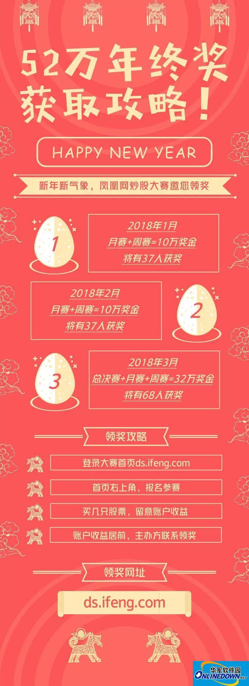 凤凰网炒股大赛招募炒股达人 2018年1-3月将发52万奖金