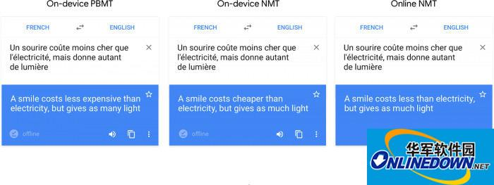 Google翻译应用程序的离线神经机器翻译支持59种语言