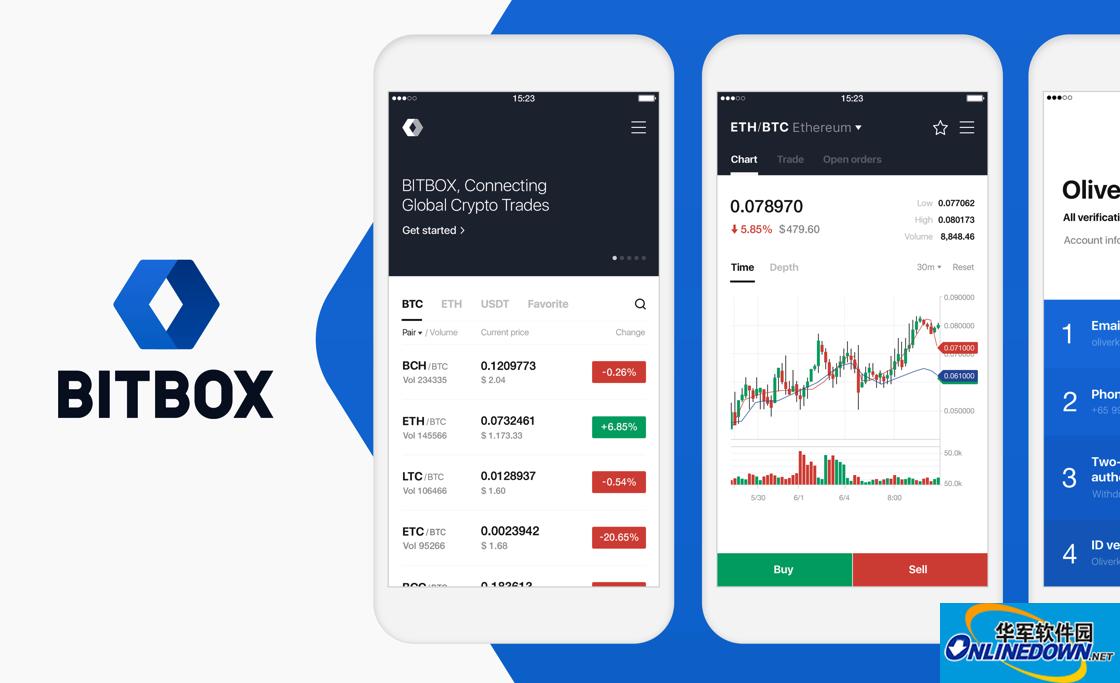 加密货币交易平台BITBOX应用软