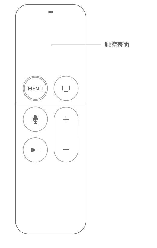 apple-tv-4k-siri-remote-touch-surface-tech-spec.png