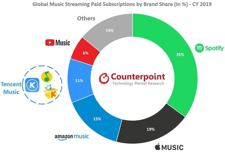Spotify音乐将加入「实时歌词」功能,26个国家及地区支持