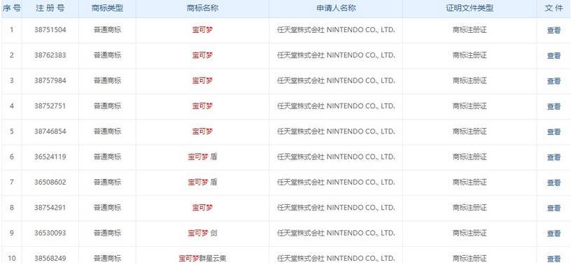 任天堂申请《宝可梦 走!》商标,《宝可梦 GO》或将推出国行版