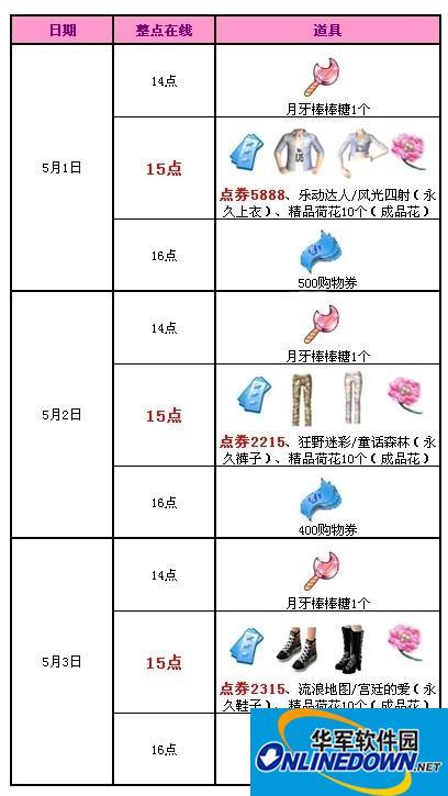 QQ炫舞官网下载五一狂欢活动