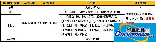 太极熊猫3官网欢庆元旦活动 新年豪礼等你拿