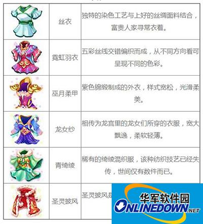 仙剑奇侠传3D回合防具