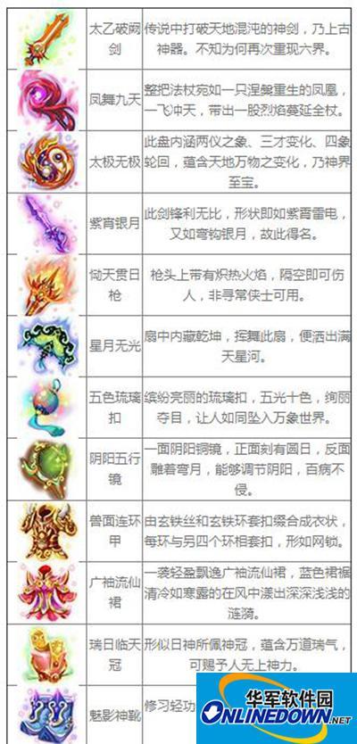 仙剑奇侠传3D回合神兵