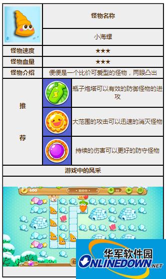 保卫萝卜2小海螺怪物图鉴