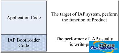 bin文件合并工具UBIN使用方法