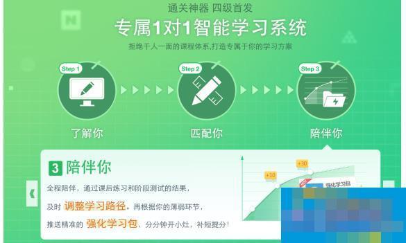 沪江网校四级智能课程成爆款 重塑行业标准?#30001;?#24066;场猜想