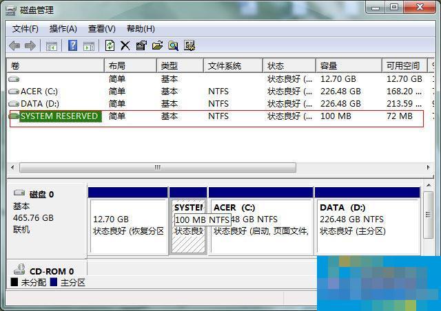 Windows7中的隐藏分区作用