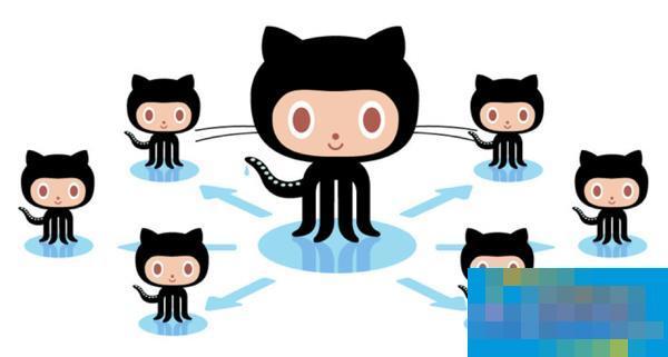 Linux系统下如何安装和使用GitHub