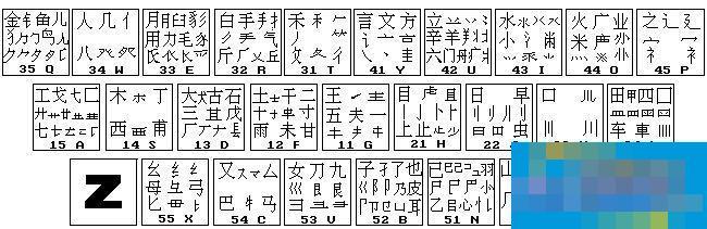 怎么快速学习五笔打字?(附五笔字根表)