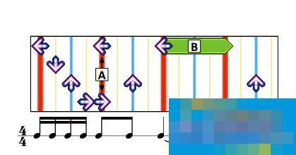人工智能也能玩音乐游戏,自动学习编曲变身劲舞大师