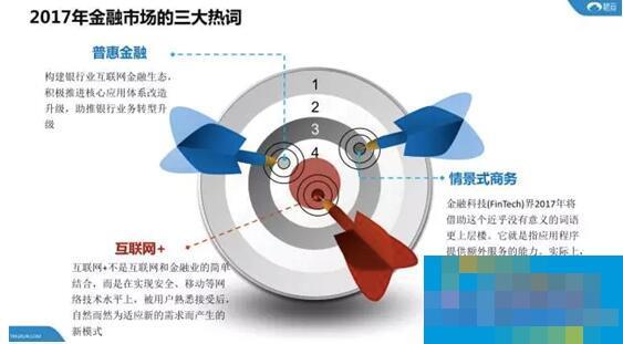 听云APM:新经济环境下的精益化应用管理