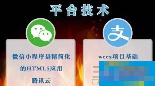 支付宝VS微信:谁家的小程序强?