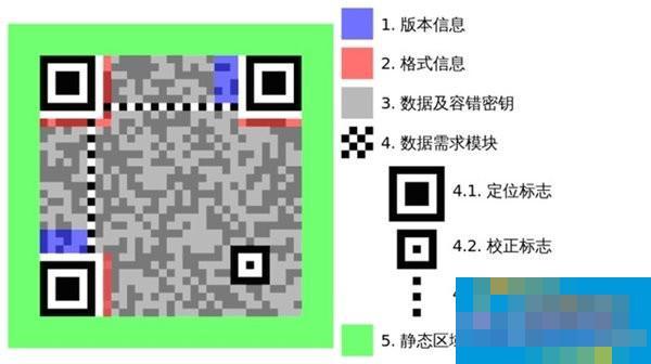 微信推出像菊花一样小程序码,因为嫌二维码太丑?