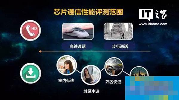 中国移动发布通信终端质量报告:高通骁龙835表现抢眼