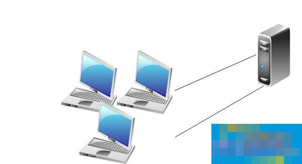 DHCP是什么意思