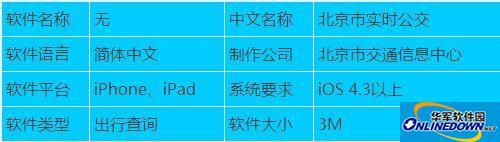 每日推荐 iPad软件下载 北京市实时公交