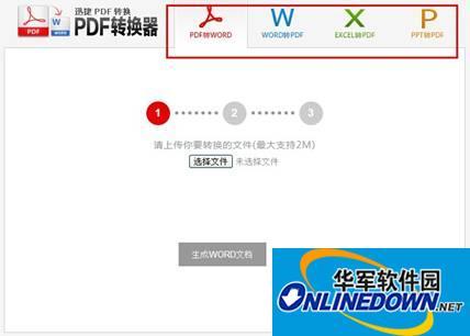 在线PDF转换器评测 PDF转换成Word转换器下载