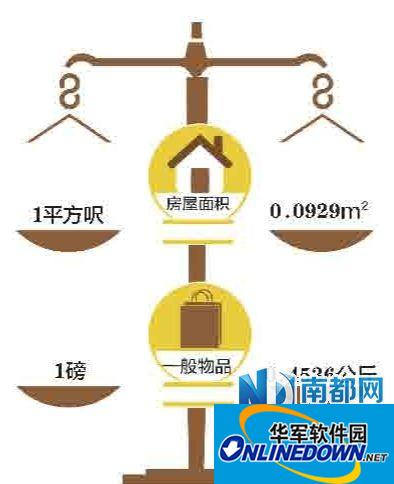 香港度量衡,你了解多少?[2014-08-19]