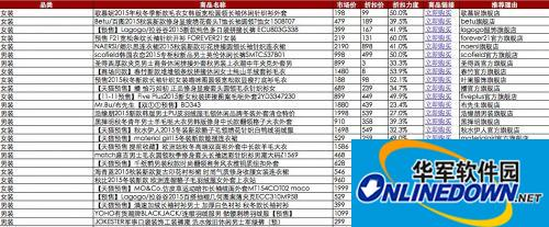2015天猫双11官方最全爆款列表清单下载地址泄漏