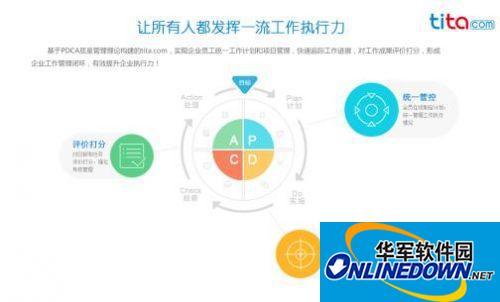 计划项目管理软件 助力地产企业有序发展