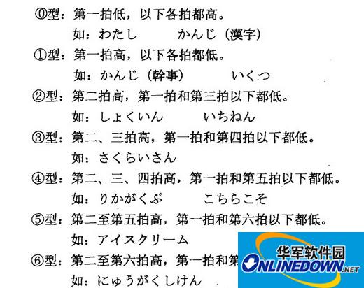 日语入门基础学习,如何轻松掌握日语音调