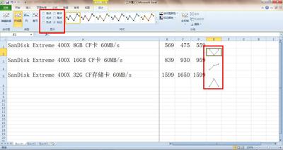 excel2010怎么新建空白表格呢?