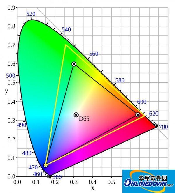 谷歌回應Pixel2 XL色彩問題 將盡快發布軟件升級