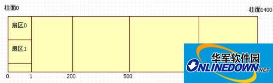 硬盘基础知识(2)磁盘的分区