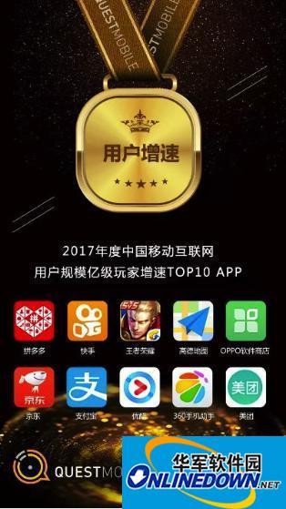 2017中國移動互聯網年度報告出爐,OPPO軟件商店排行前五