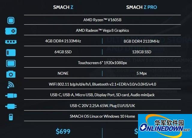 能玩巫师3、GTA5的掌机开启预定 造型特别