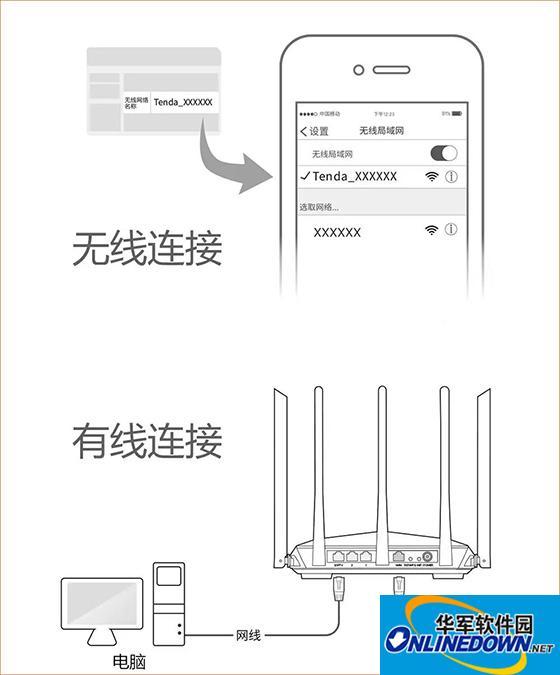3招快速找回无线路由器管理IP地址