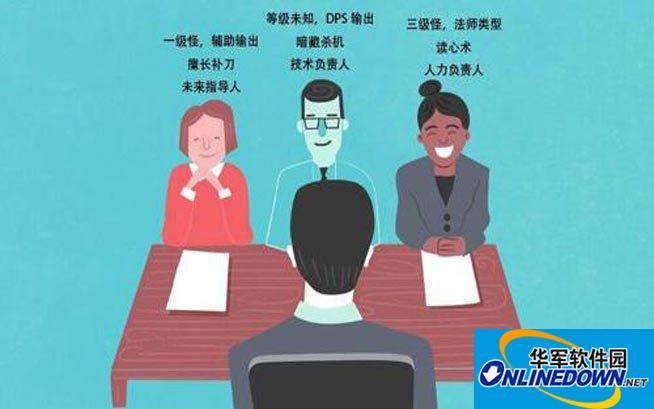 面试英语怎么办?学一些常用的英语面试口语有用吗?