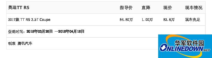 [腾讯行情]南阳 起亚KX7最高优惠2.00万元