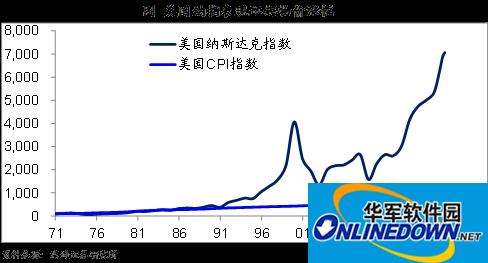 海通证券姜超:看好创新 不看好涨价