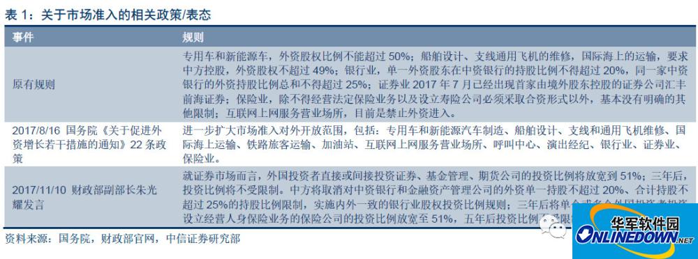 【中信策略】博鳌释放正能量,市场进入修复期