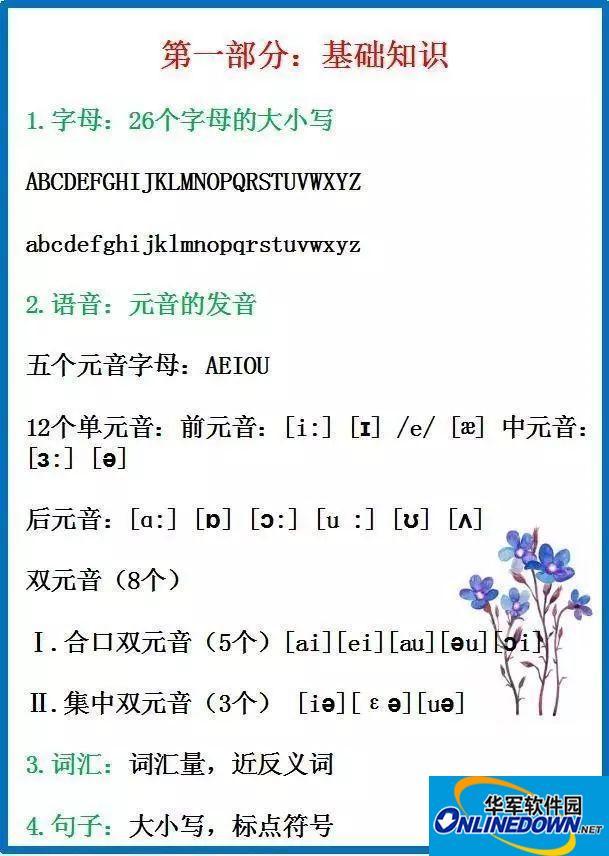 小学英语基础知识大全!( 建议收藏 )