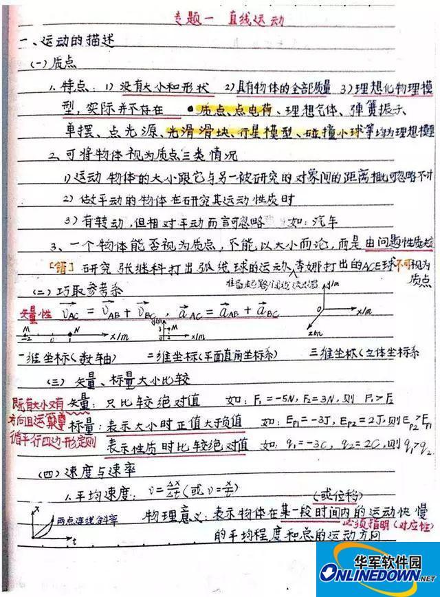 高中物理(必修+选修)最全手写笔记!学霸就是这样炼成的