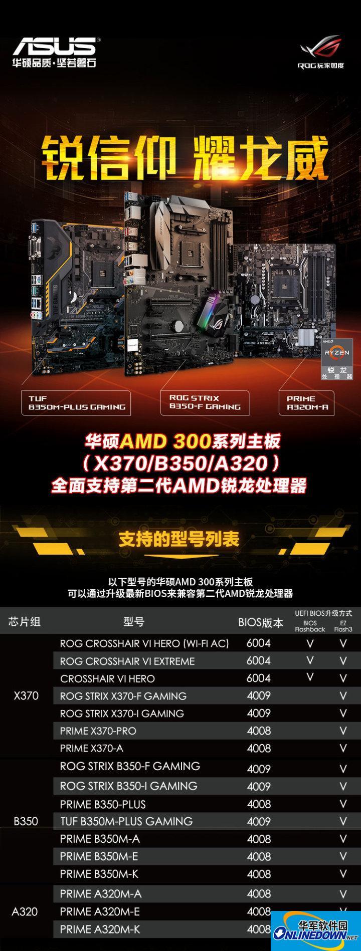 华硕主板升级BIOS 支持第二代AMD锐龙处理器