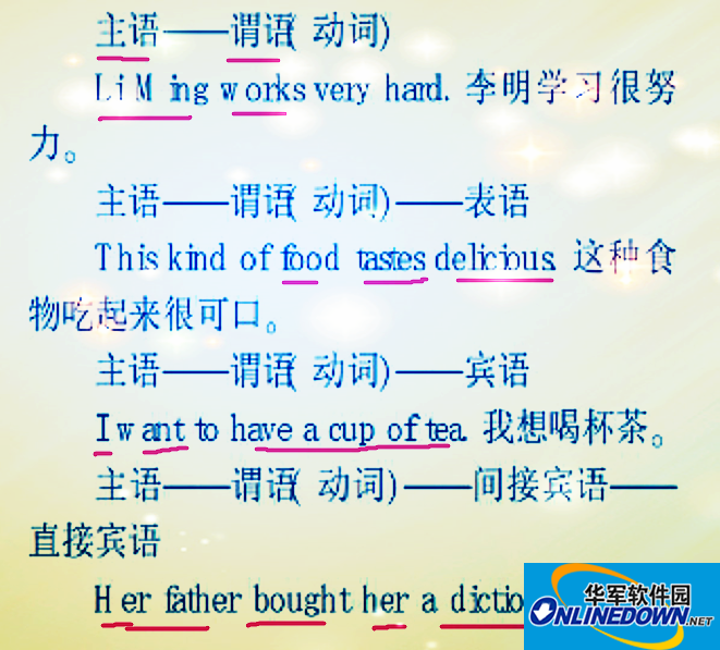 如何快速学好英语语法,值得你收藏