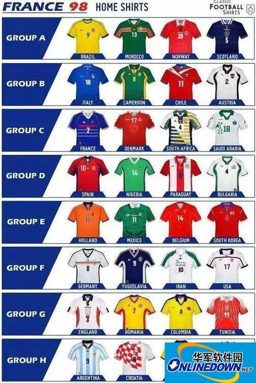 世界杯专题⑧ 赏衣,32强球衣看个全
