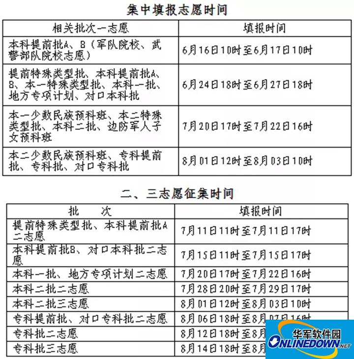 """高考平行志愿不是""""靈丹妙藥"""",不可""""猛沖""""需智取"""